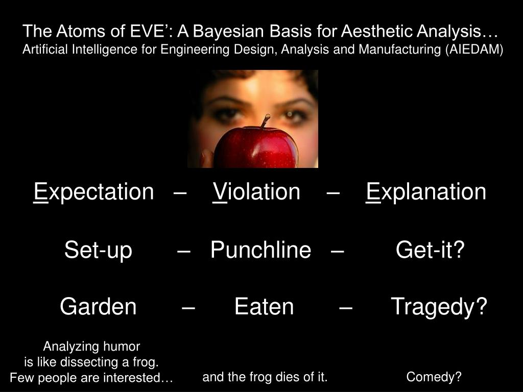 The Atoms of EVE': A Bayesian Basis for Aesthetic Analysis…