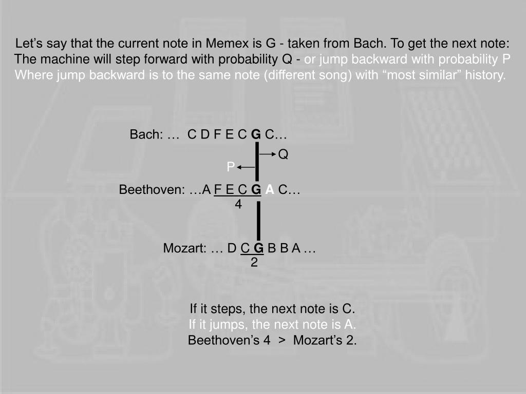 Let's say that the current note in Memex is G - taken from Bach. To get the next note: