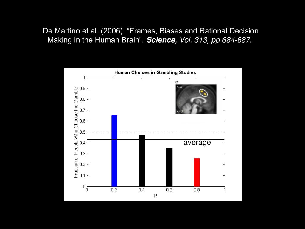"De Martino et al. (2006). ""Frames, Biases and Rational Decision"