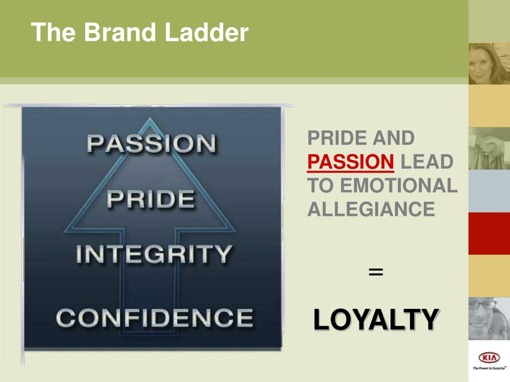 The Brand Ladder