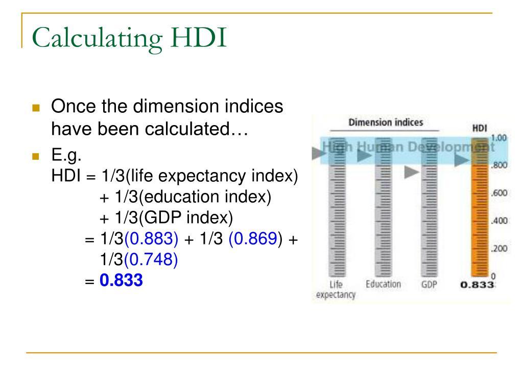 Calculating HDI