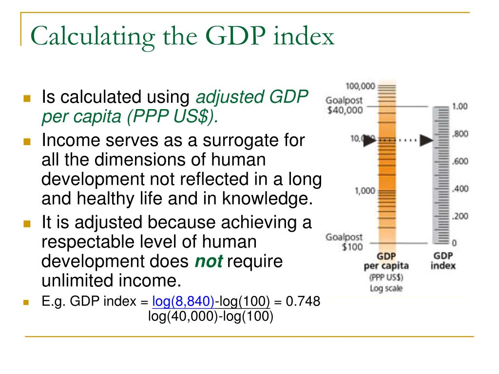 Calculating the GDP index