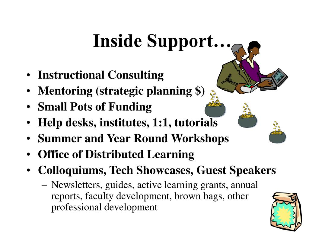 Inside Support…