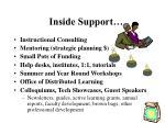 inside support