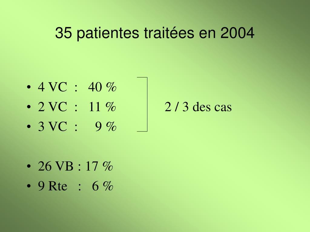 35 patientes traitées en 2004