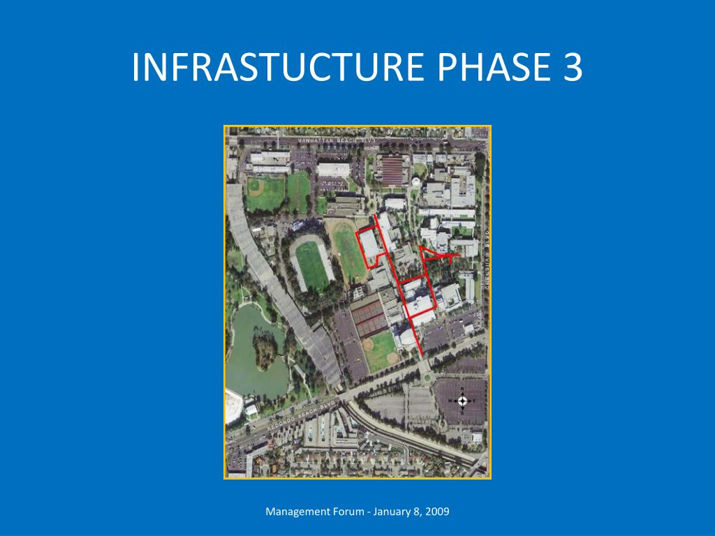 INFRASTUCTURE PHASE 3