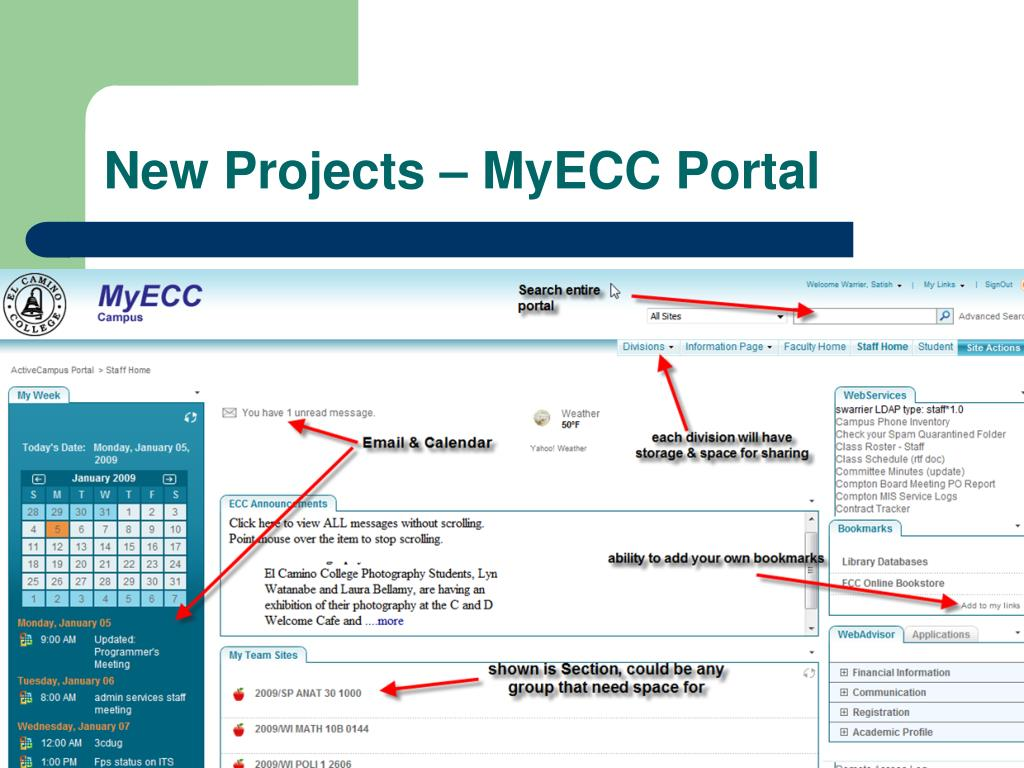New Projects – MyECC Portal