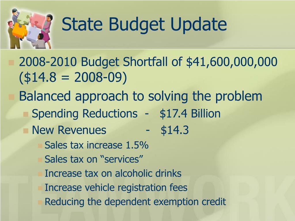 State Budget Update