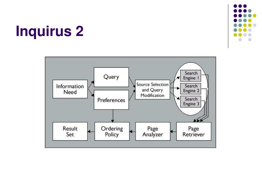 Inquirus 2