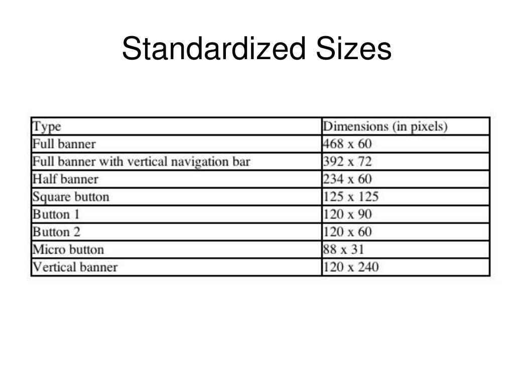 Standardized Sizes