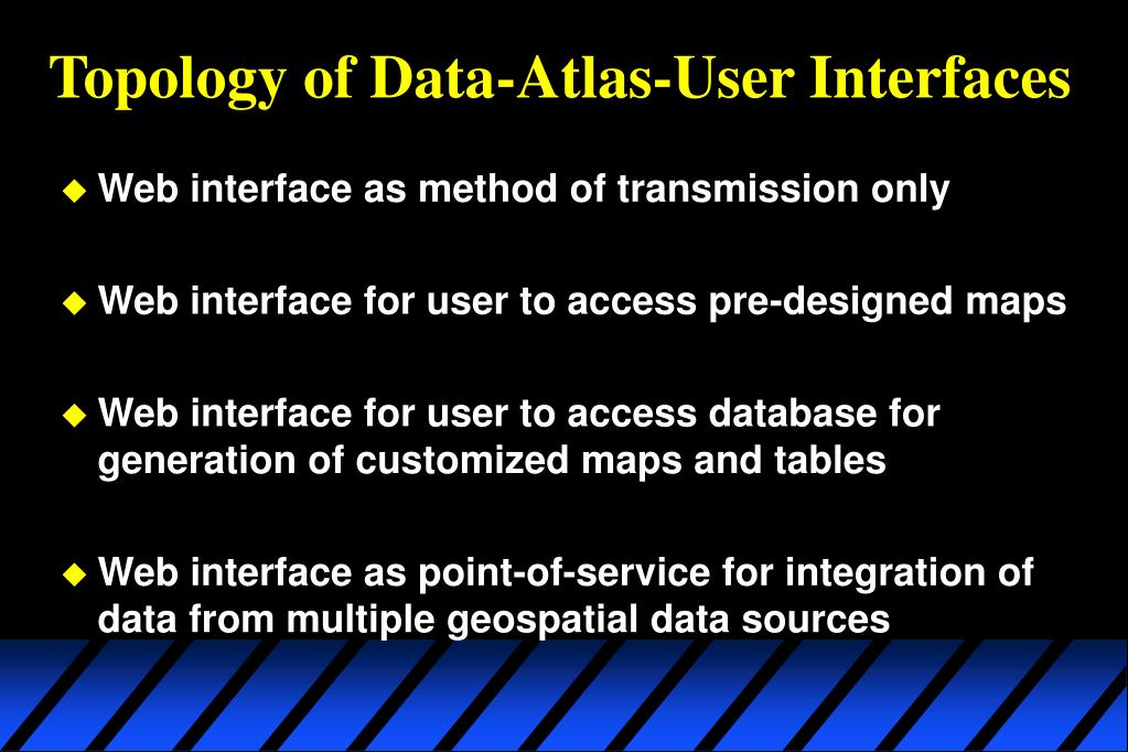 Topology of Data-Atlas-User Interfaces