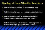 topology of data atlas user interfaces