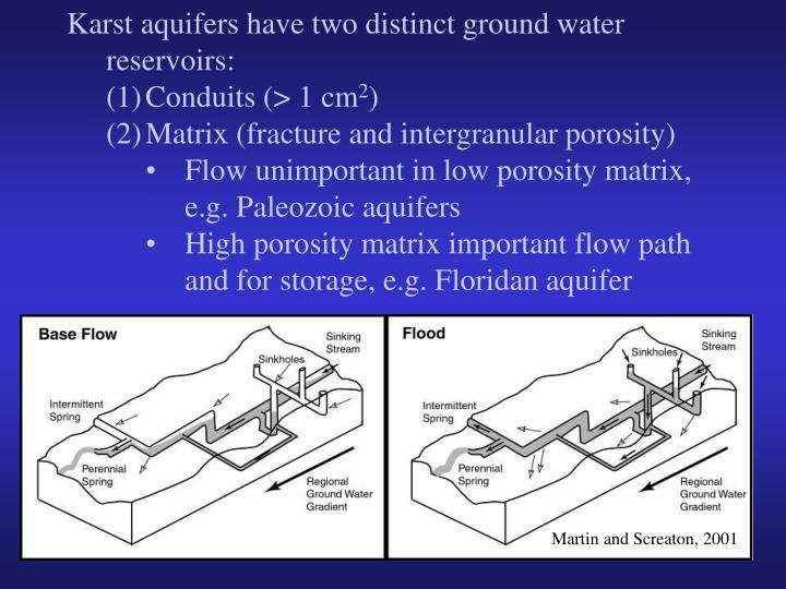 Karst aquifers have two distinct ground water reservoirs: