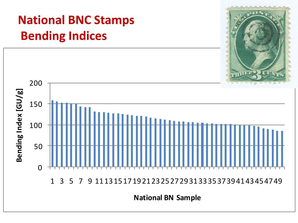 National BNC Stamps