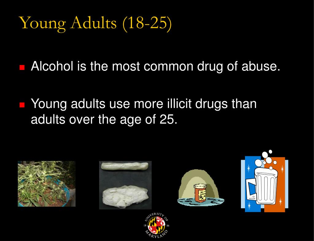 Young Adults (18-25)