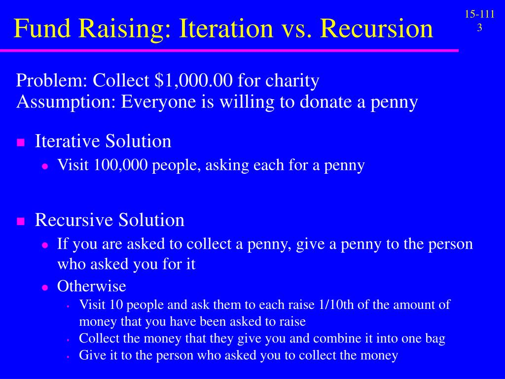 Fund Raising: Iteration vs. Recursion