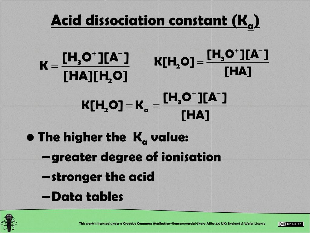 Acid dissociation constant (K