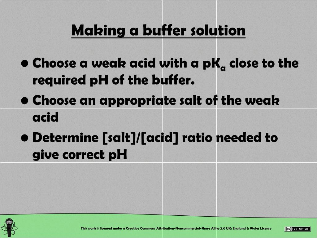 Making a buffer solution