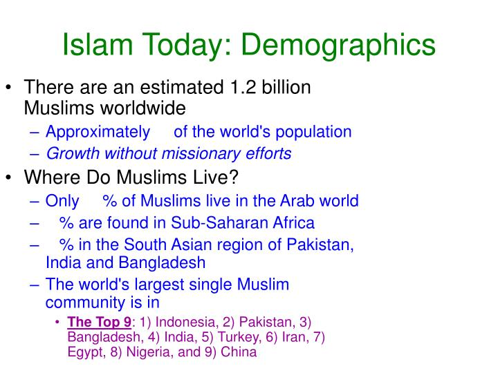 Islam today demographics