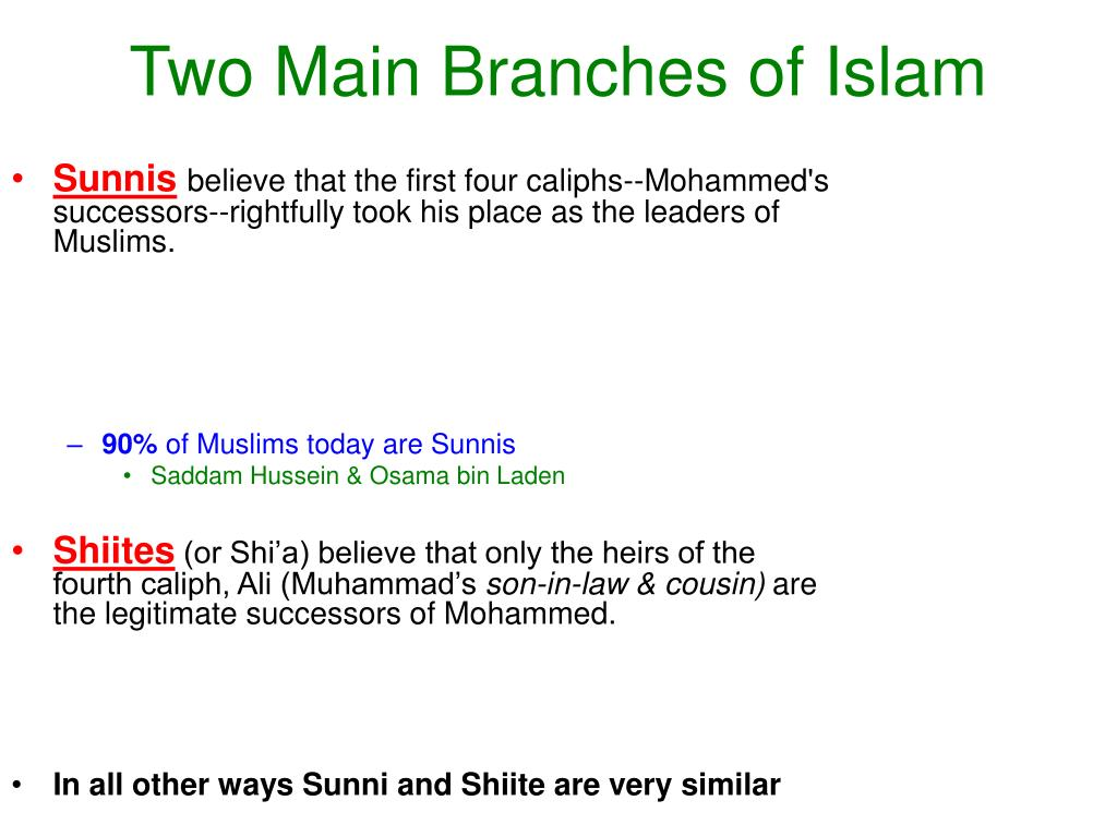 Two Main Branches of Islam