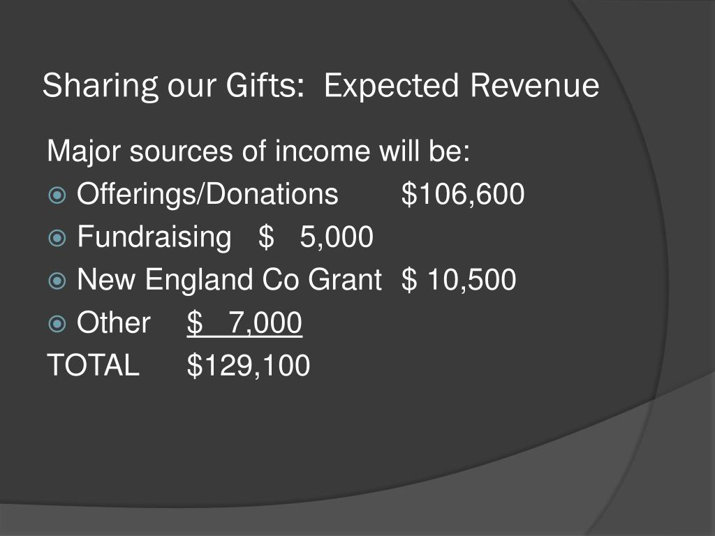 Sharing our Gifts:  Expected Revenue