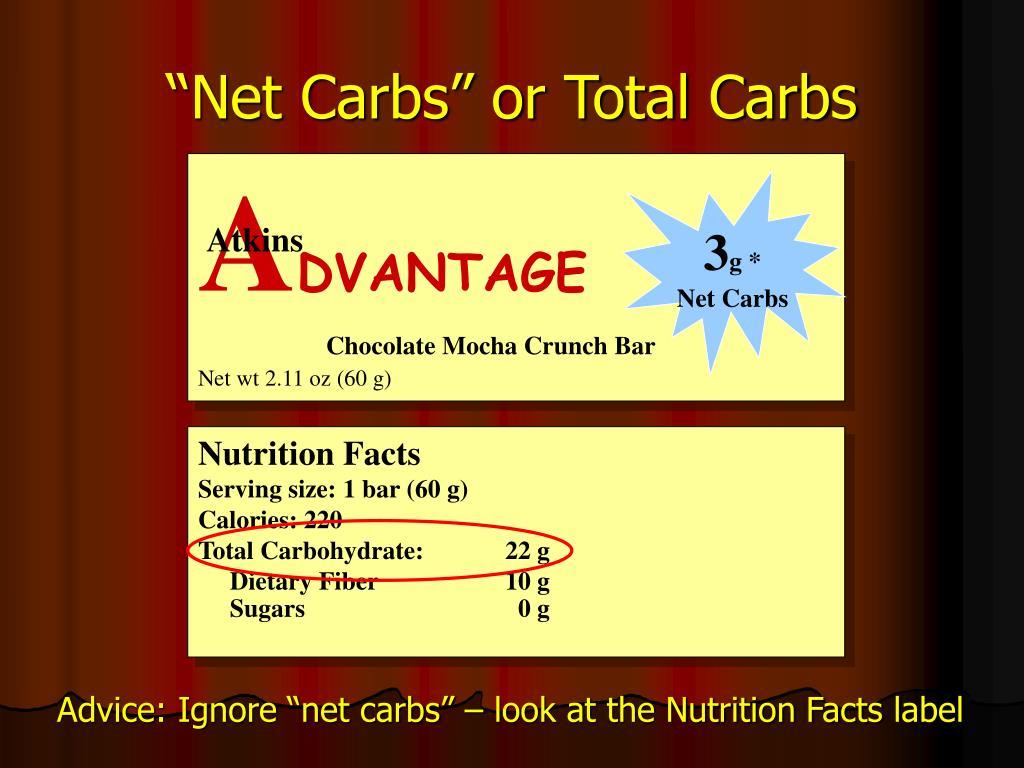 """""""Net Carbs"""" or Total Carbs"""