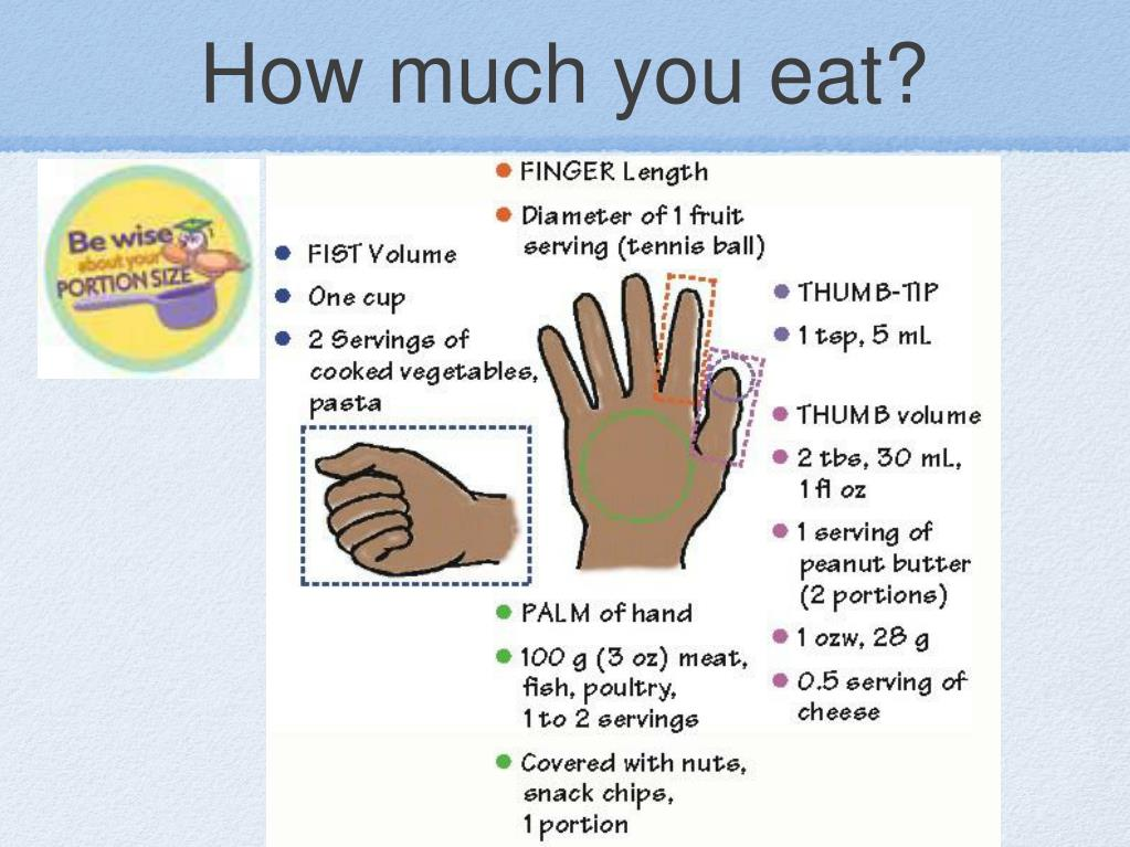 How much you eat?