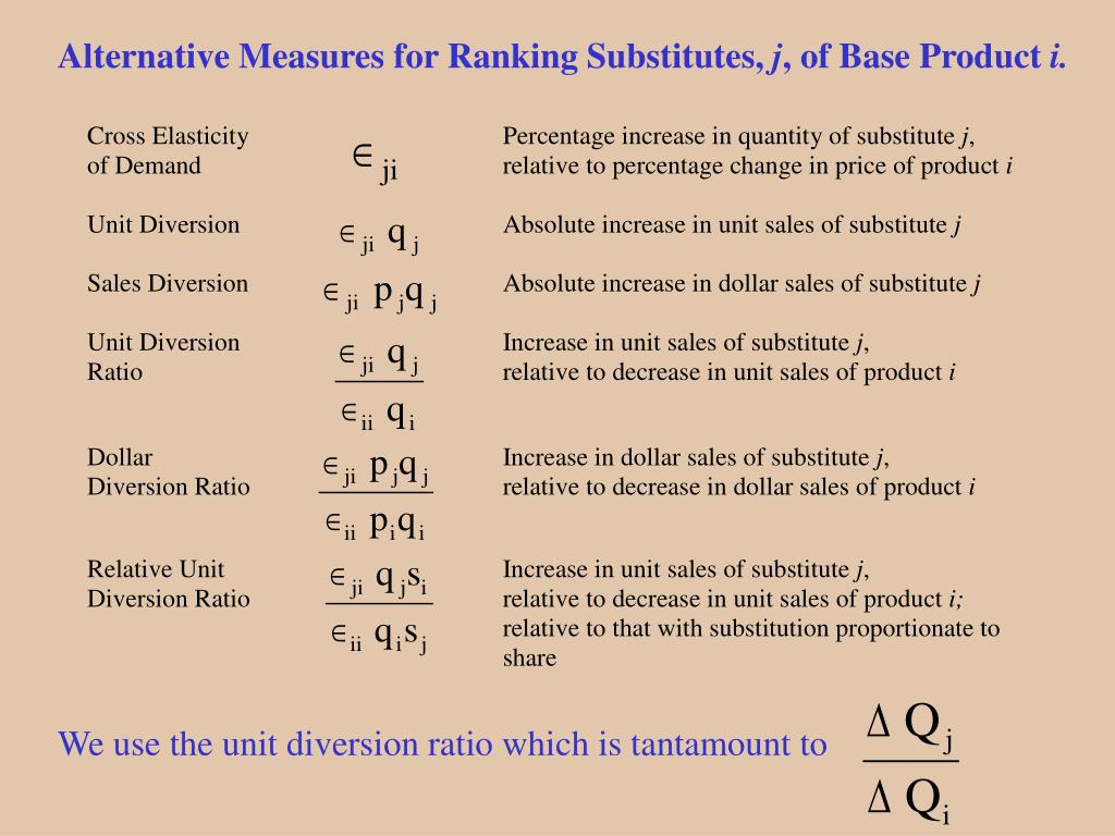 Alternative Measures for Ranking Substitutes,