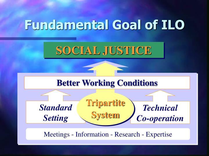 Fundamental Goal of ILO