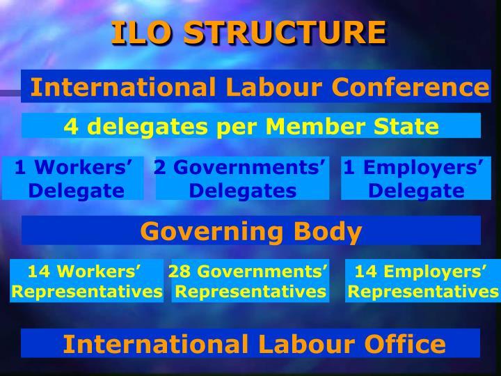 ILO STRUCTURE