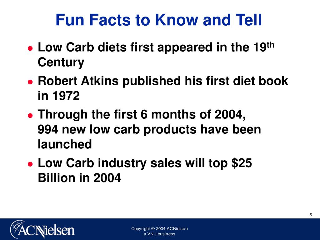 Fun Facts to Know and Tell