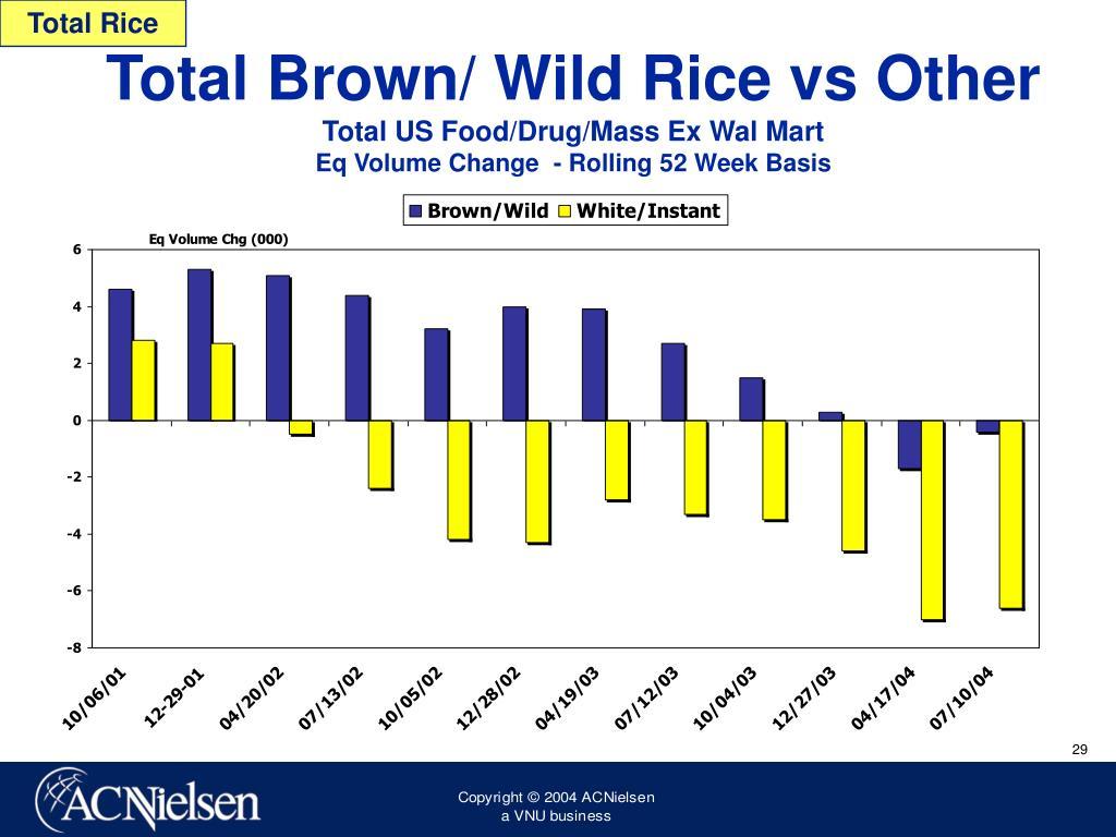 Total Rice