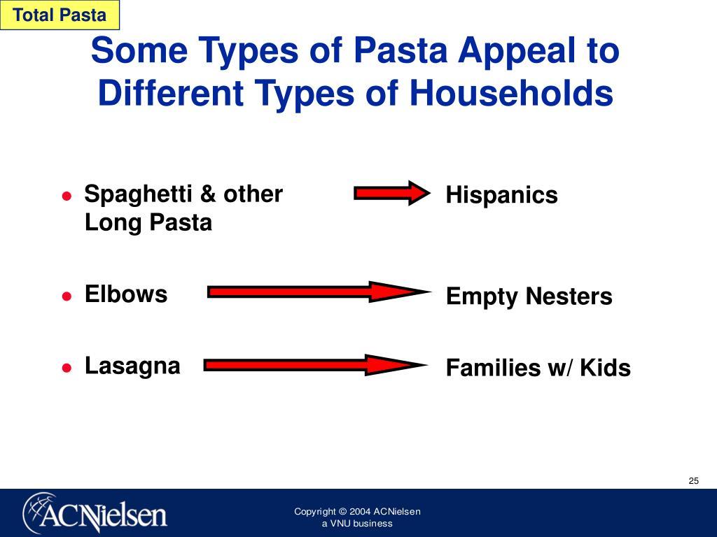 Spaghetti & other Long Pasta
