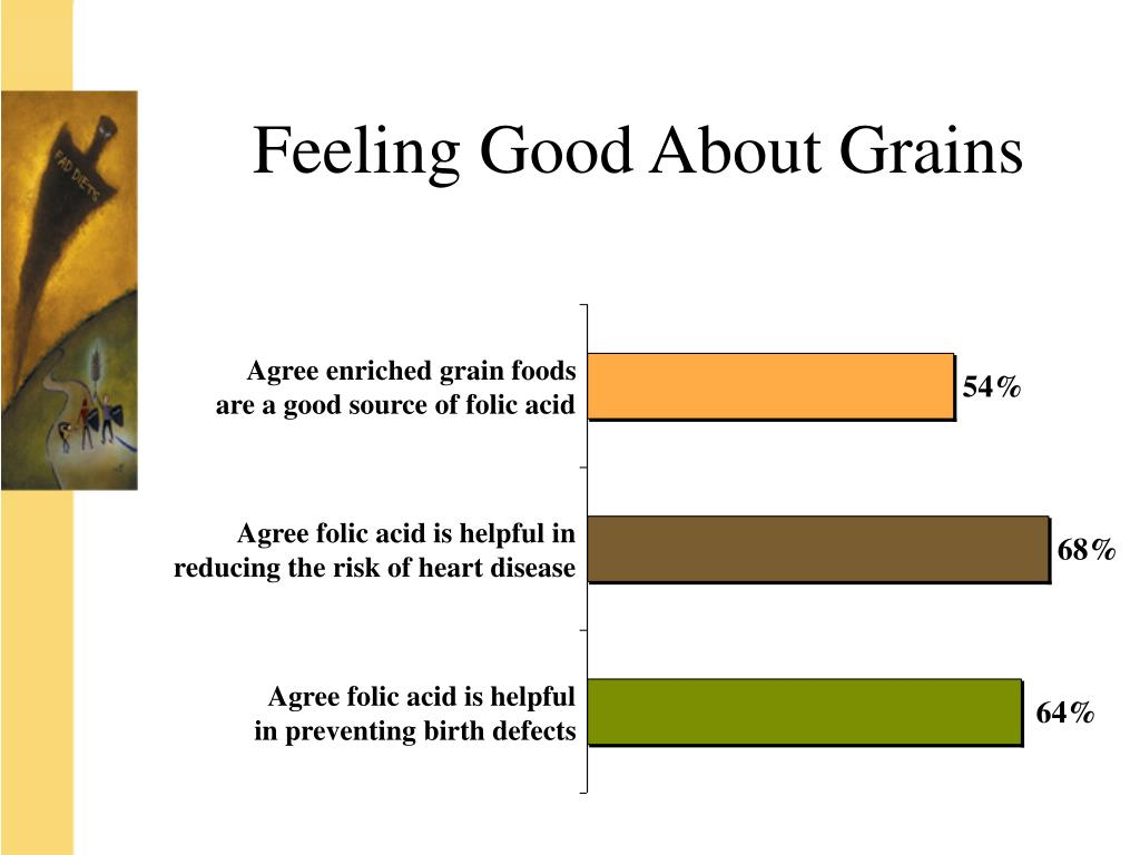 Feeling Good About Grains