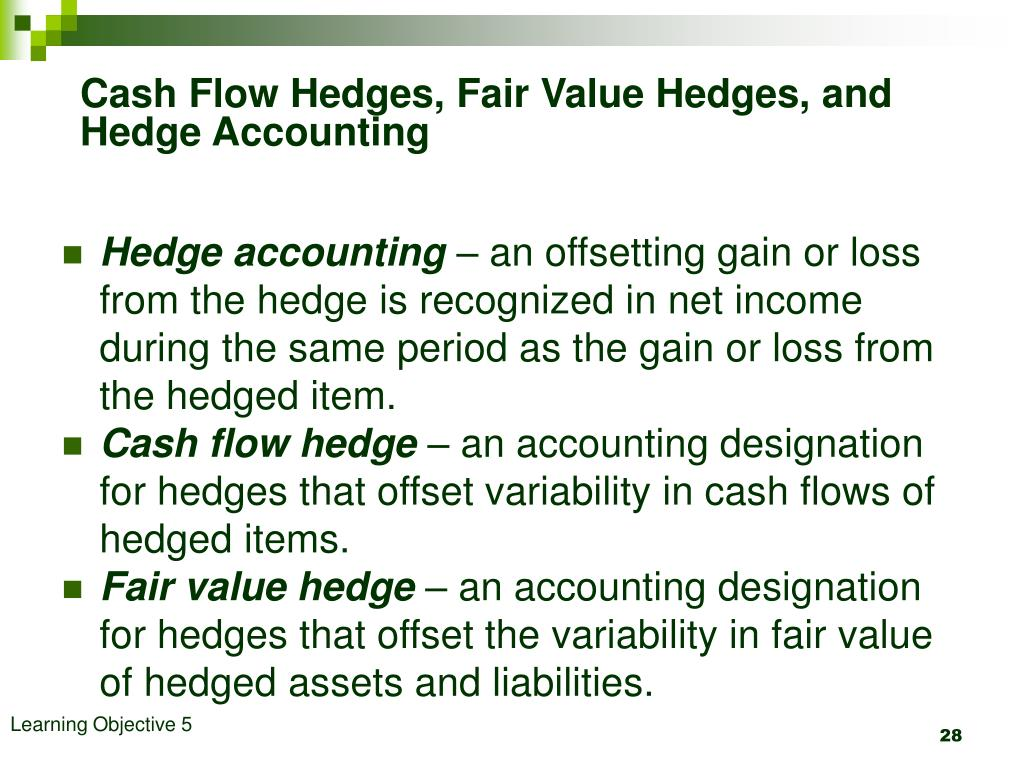 Cash Flow Hedges, Fair Value Hedges, and Hedge Accounting