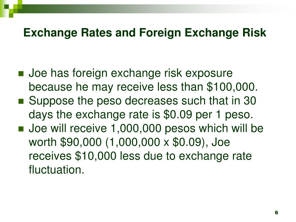 Exchange Rates and Foreign Exchange Risk
