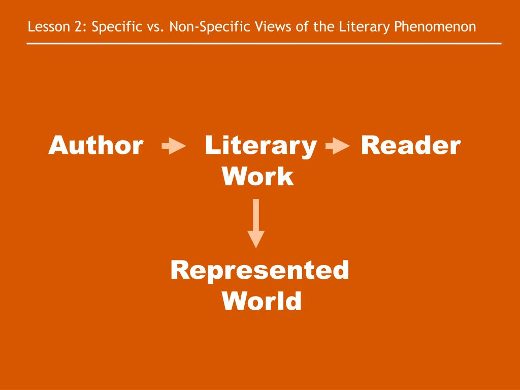 Lesson 2: Specific vs. Non-Specific Views of the Literary Phenomenon