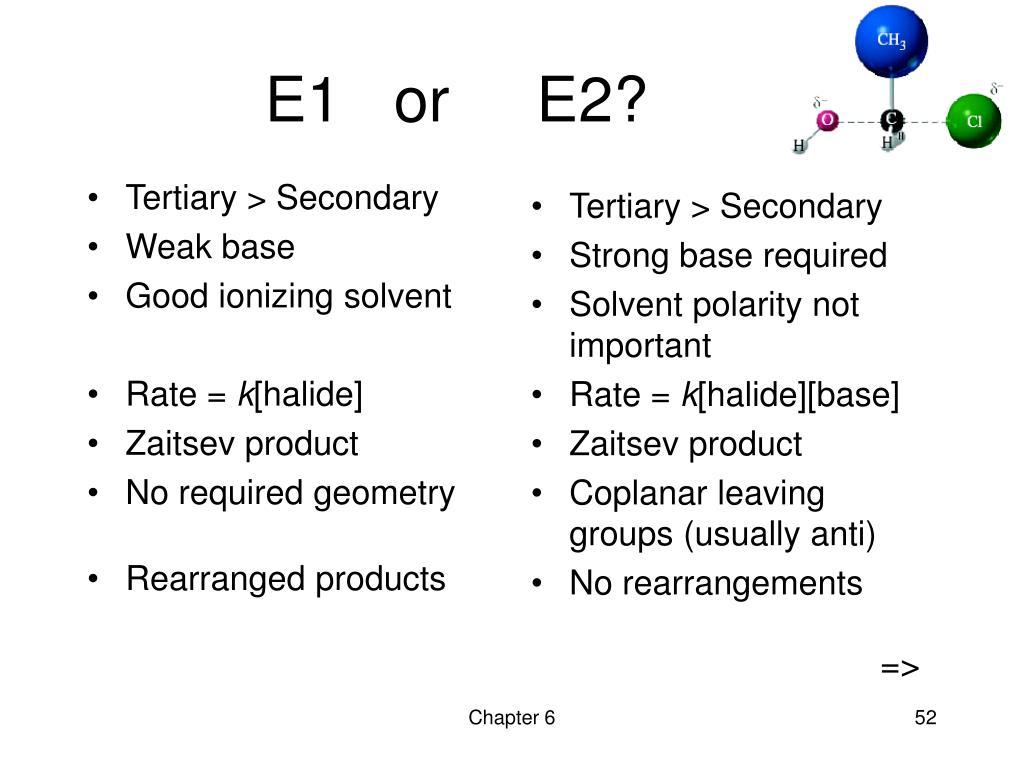 Tertiary > Secondary