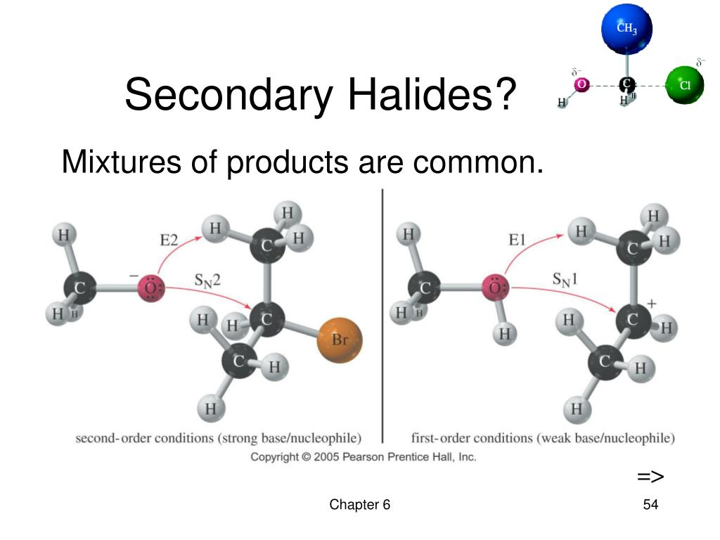 Secondary Halides?