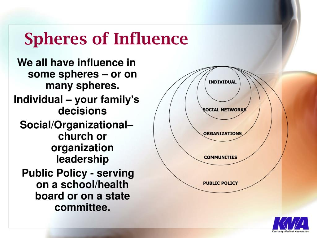 We all have influence in some spheres – or on many spheres.