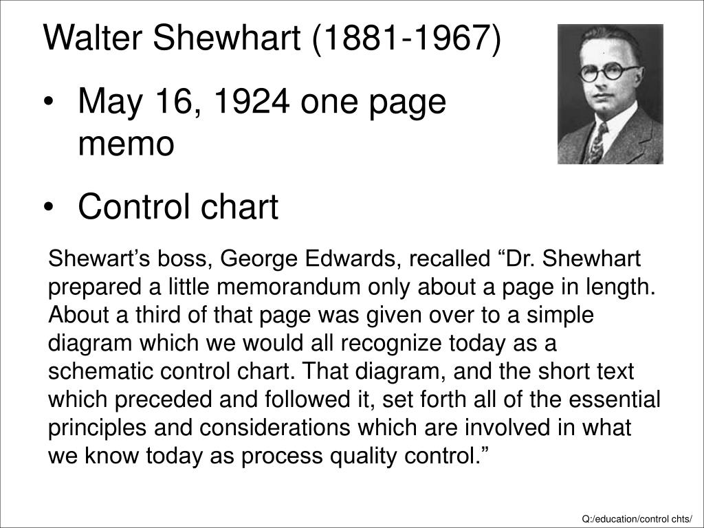 Walter Shewhart (1881-1967)