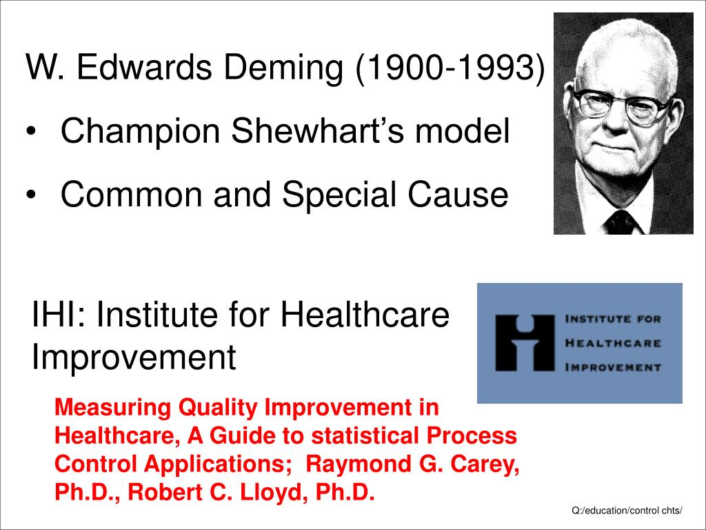W. Edwards Deming (1900-1993)