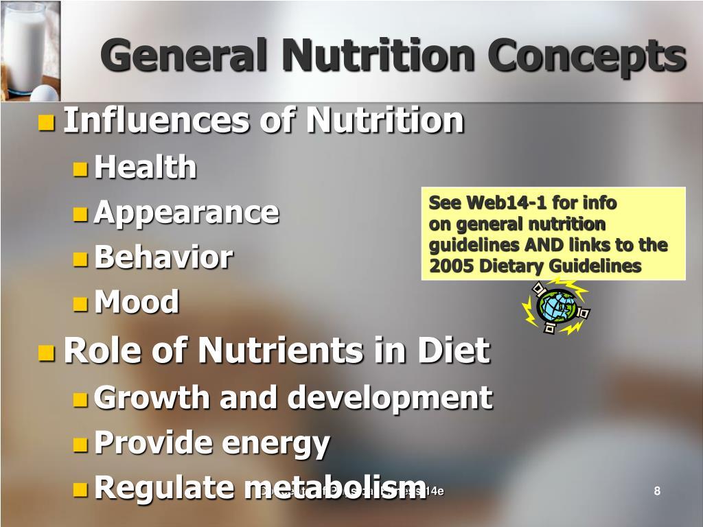 General Nutrition Concepts