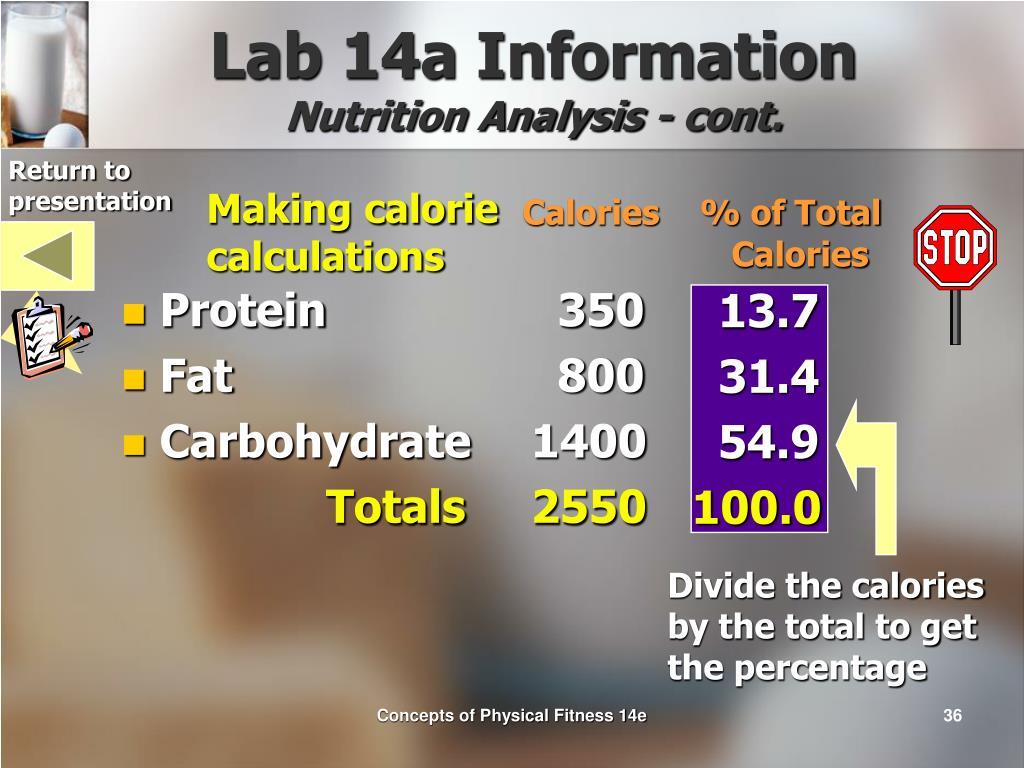Divide the calories