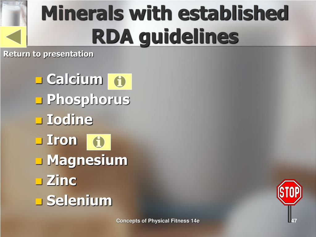 Minerals with established RDA guidelines