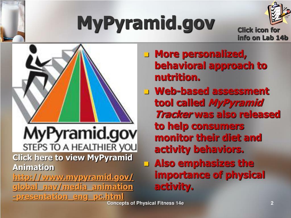 MyPyramid.gov