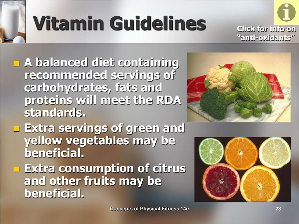 Vitamin Guidelines