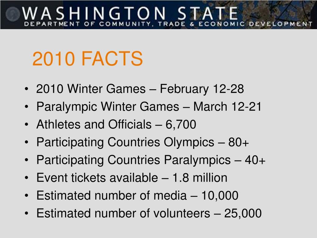 2010 Winter Games – February 12-28