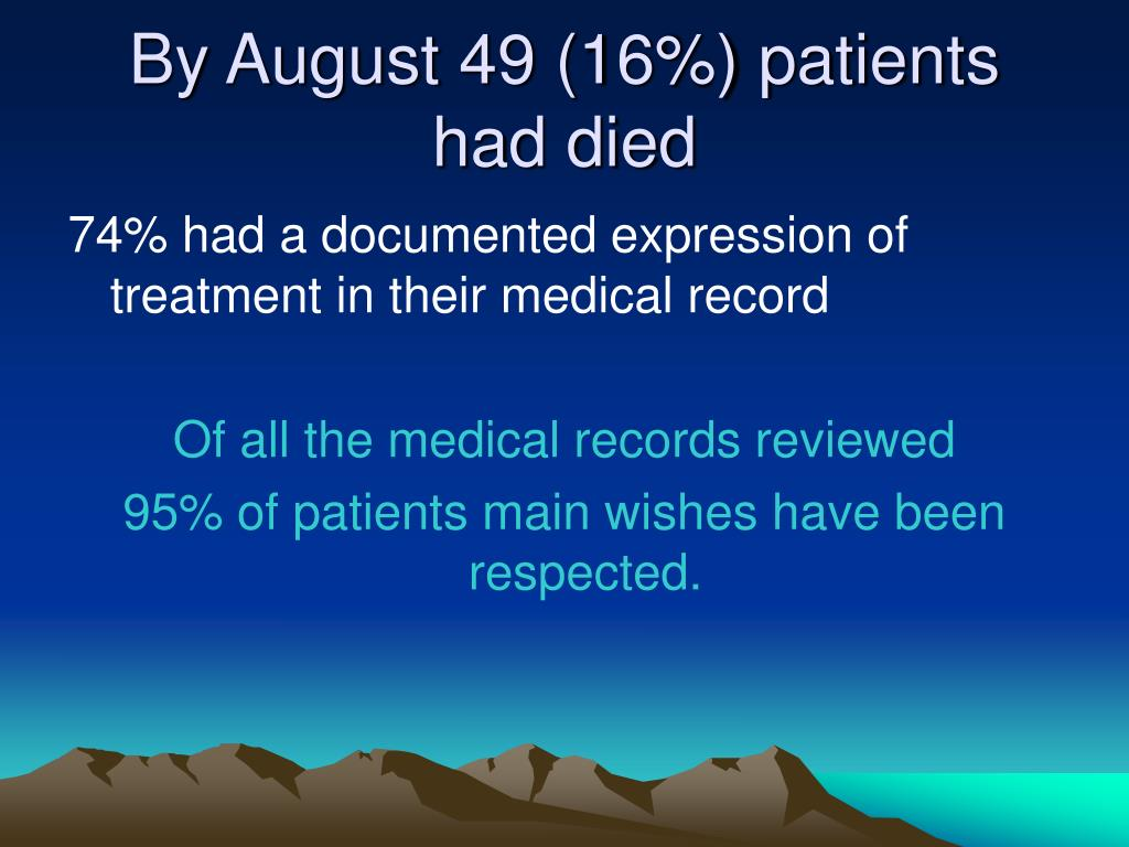 By August 49 (16%) patients had died