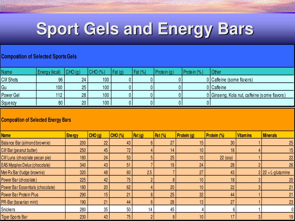 Sport Gels and Energy Bars